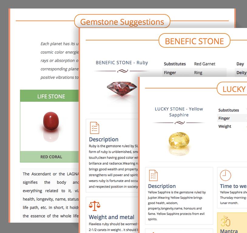 Buy Horoscope Report (Complete) | LikeAstro