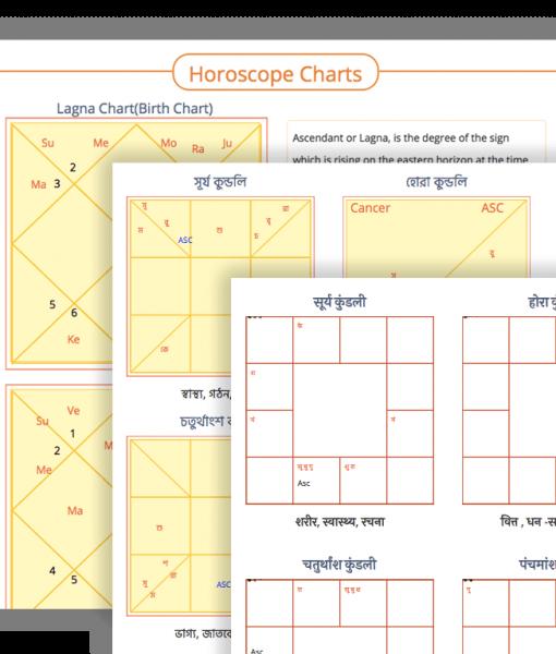 astrology-api-pdf-charts